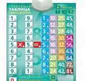 Плакат электронный звуковой ЗНАТОК «Говорящая таблица умножения»