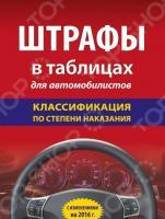 Штрафы в таблицах для автомобилистов с изменениями на 2016 год (классификация по степени наказания)