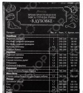Магнит-шпаргалка Marmiton «Время приготовления мяса» 16172