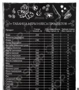 Магнит-шпаргалка Marmiton «Таблица меры и веса продуктов» 16174
